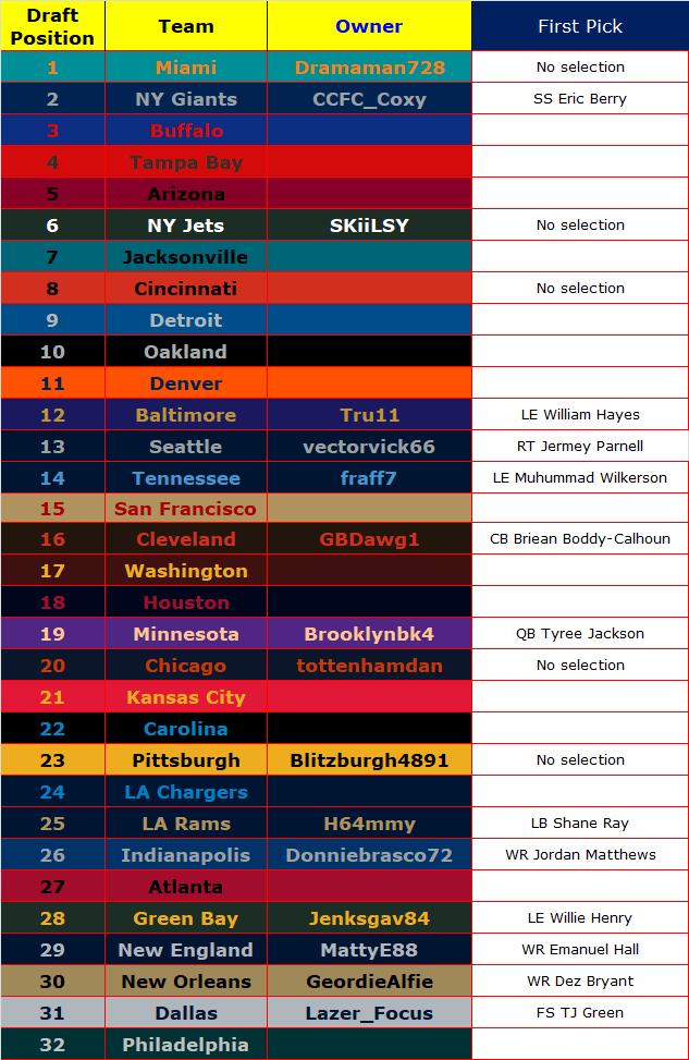 Round 1 Draft - The list! Round_10
