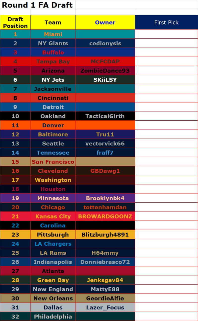 Round 1 Free Agent Draft  Untitl10