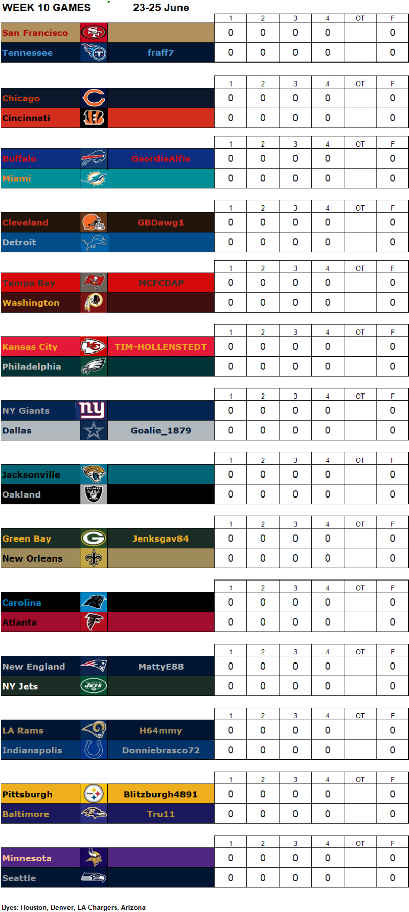 Week 10 Matchups, 23-25 June W10g17
