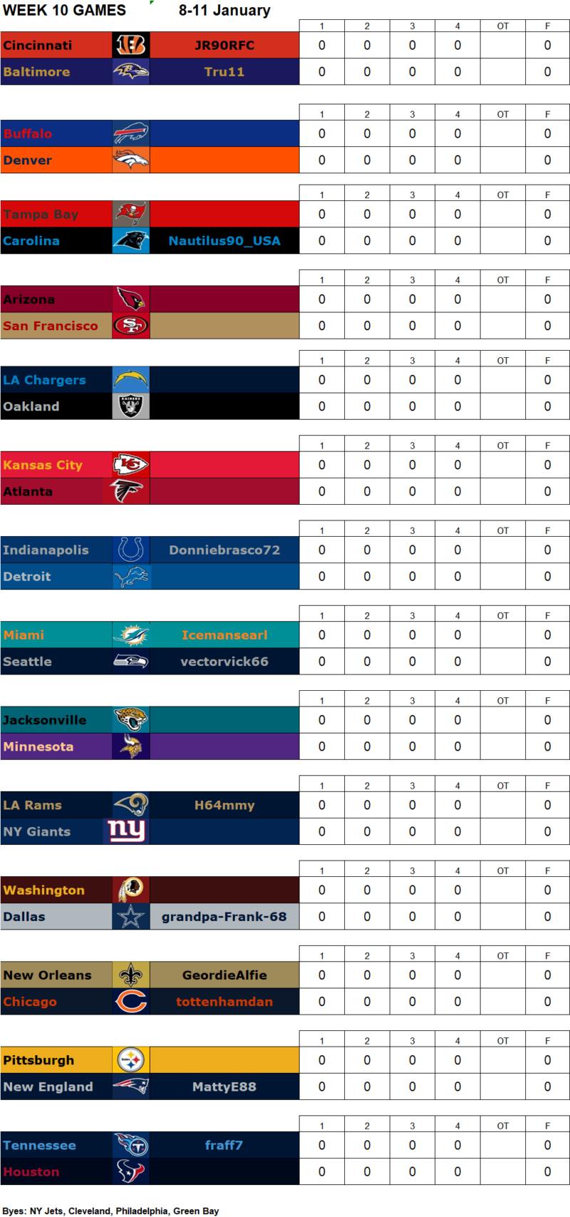 Week 10 Matchups, 8-11 January W10g20