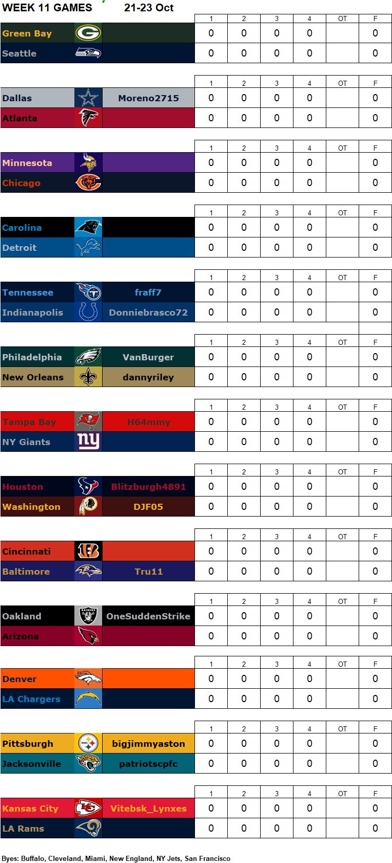 Week 11 Matchups, 21-23 October W11g11