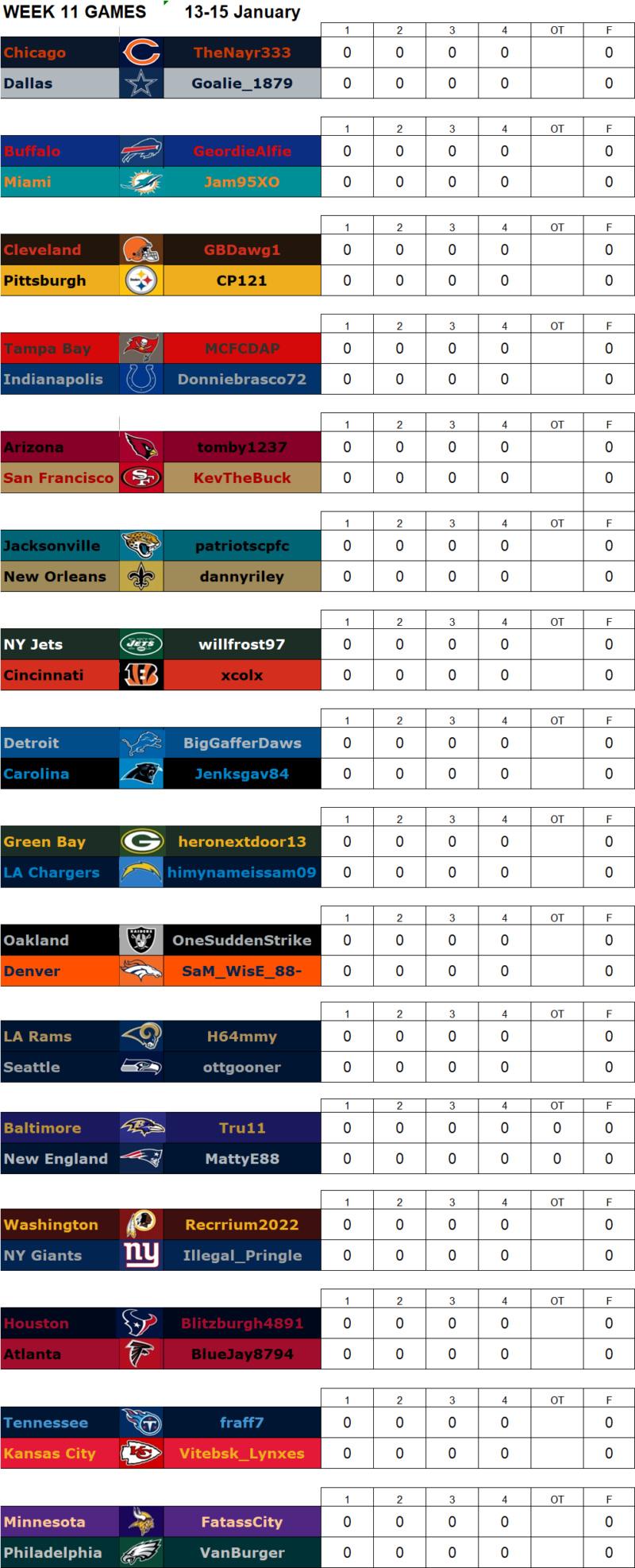 Week 11 Matchups, 13-15 January **Amended** W11g13