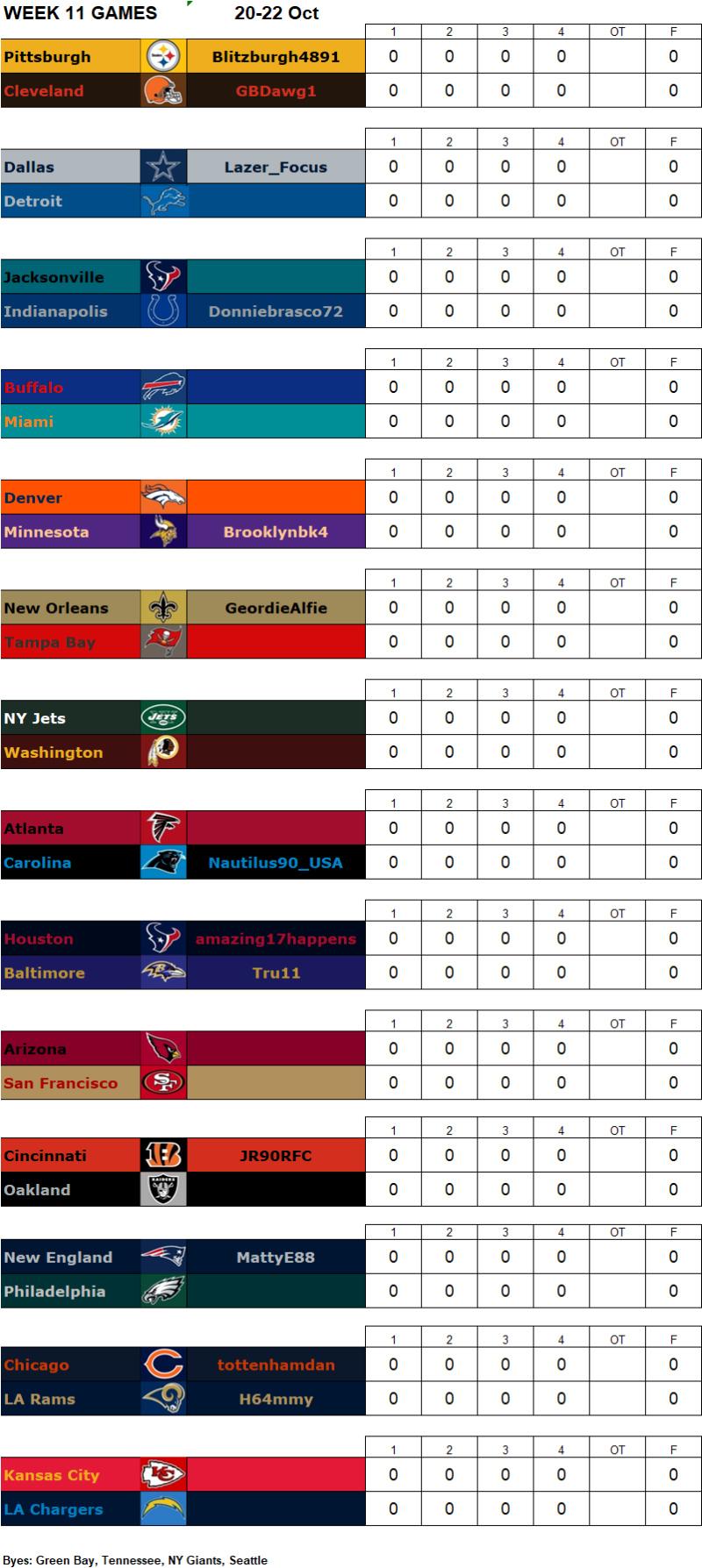 Week 11 Matchups, 20th -22nd October  W11g18