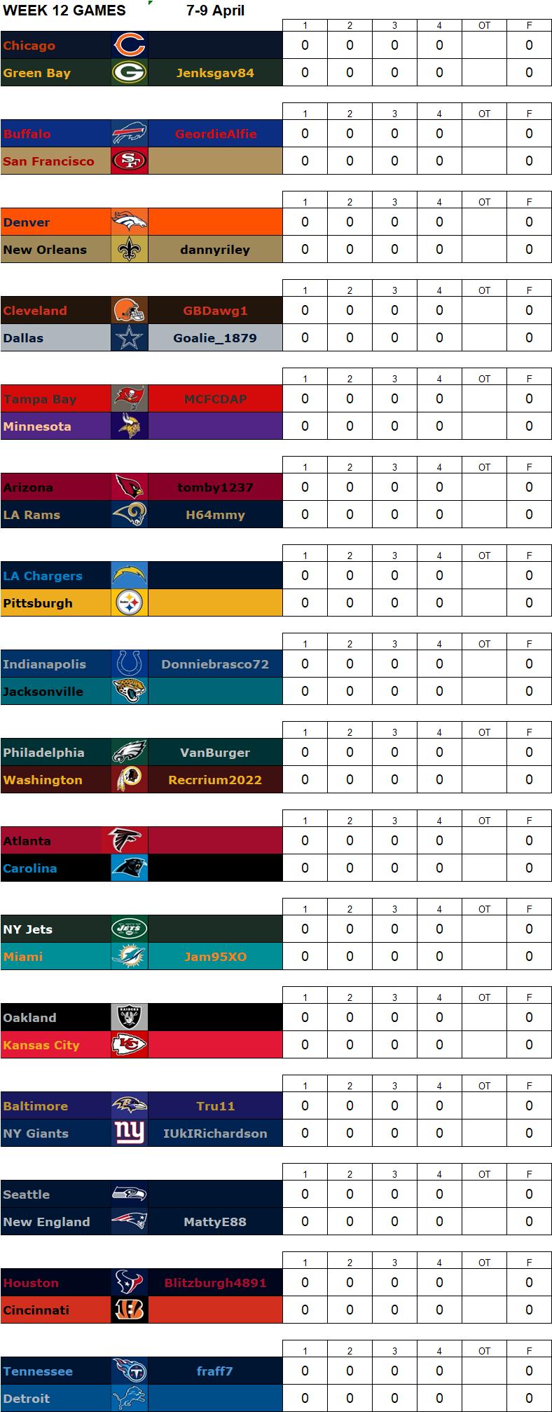 Week 12 Matchups, 7-9 April W12g15