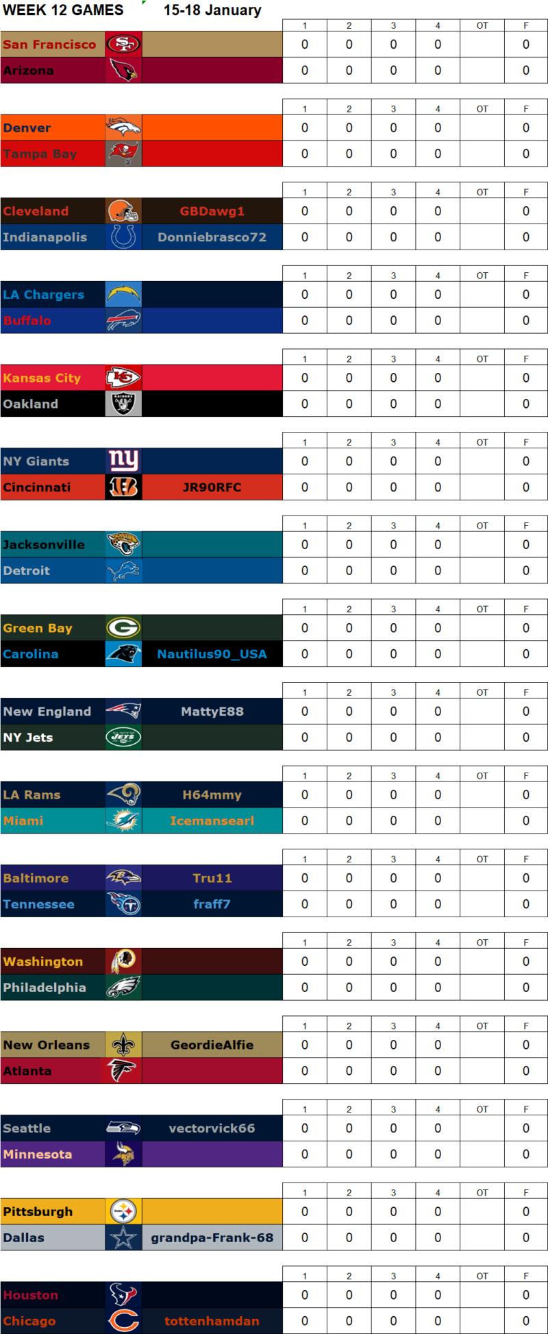 Week 12 Matchups, 15-18 January W12g20