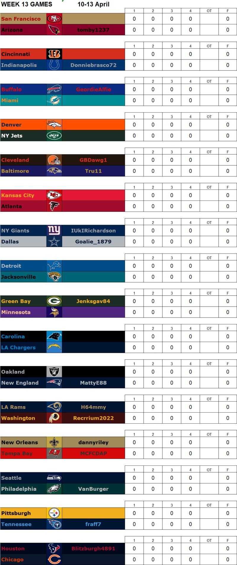 Week 13 Matchups, 10-13 April W13g16