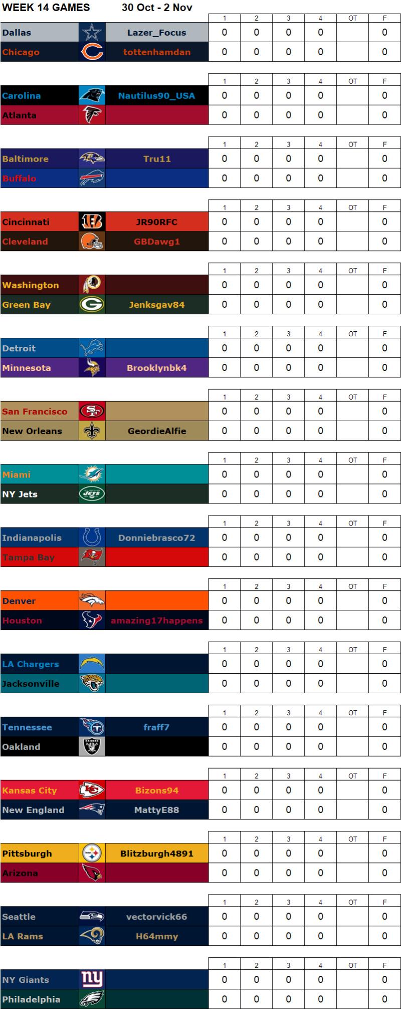 Week 14 Matchups, 30th November - 2nd November W14g18