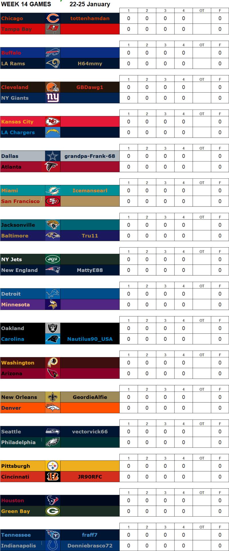 Week 14 Matchups, 22-25 January W14g19