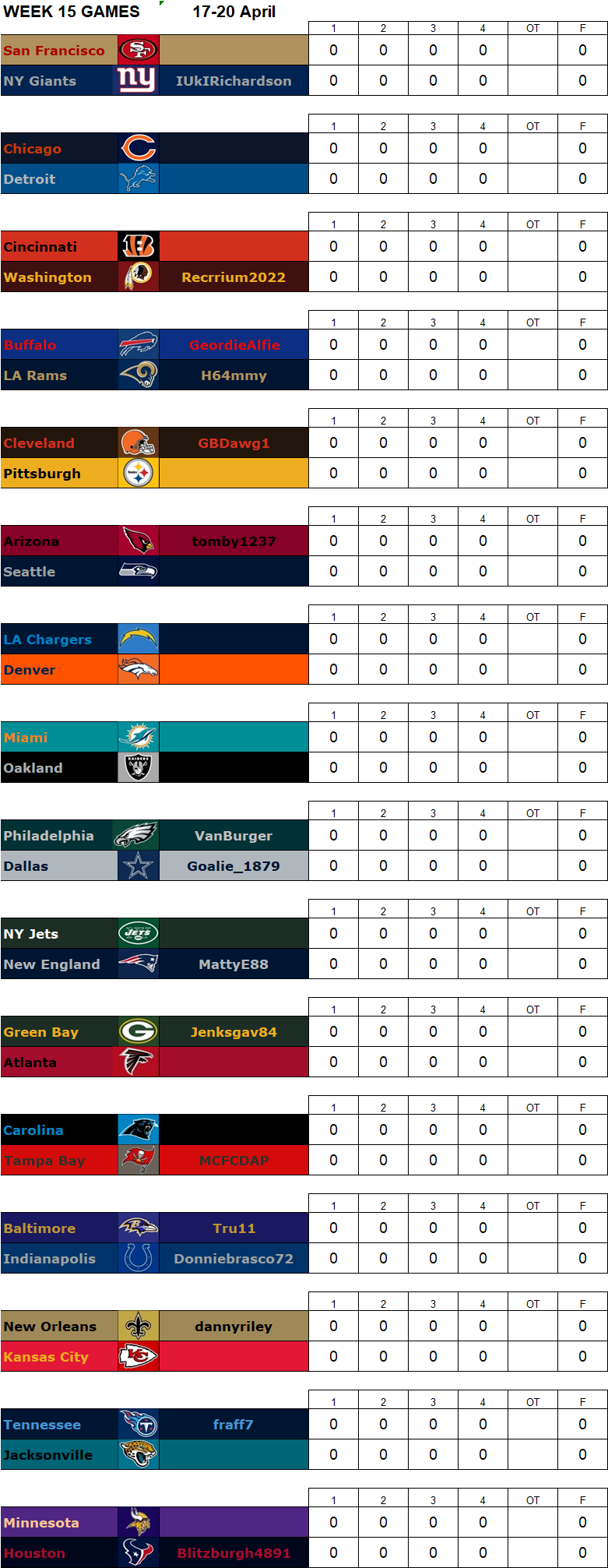 Week 15 Matchups, 17-20 April W15g15