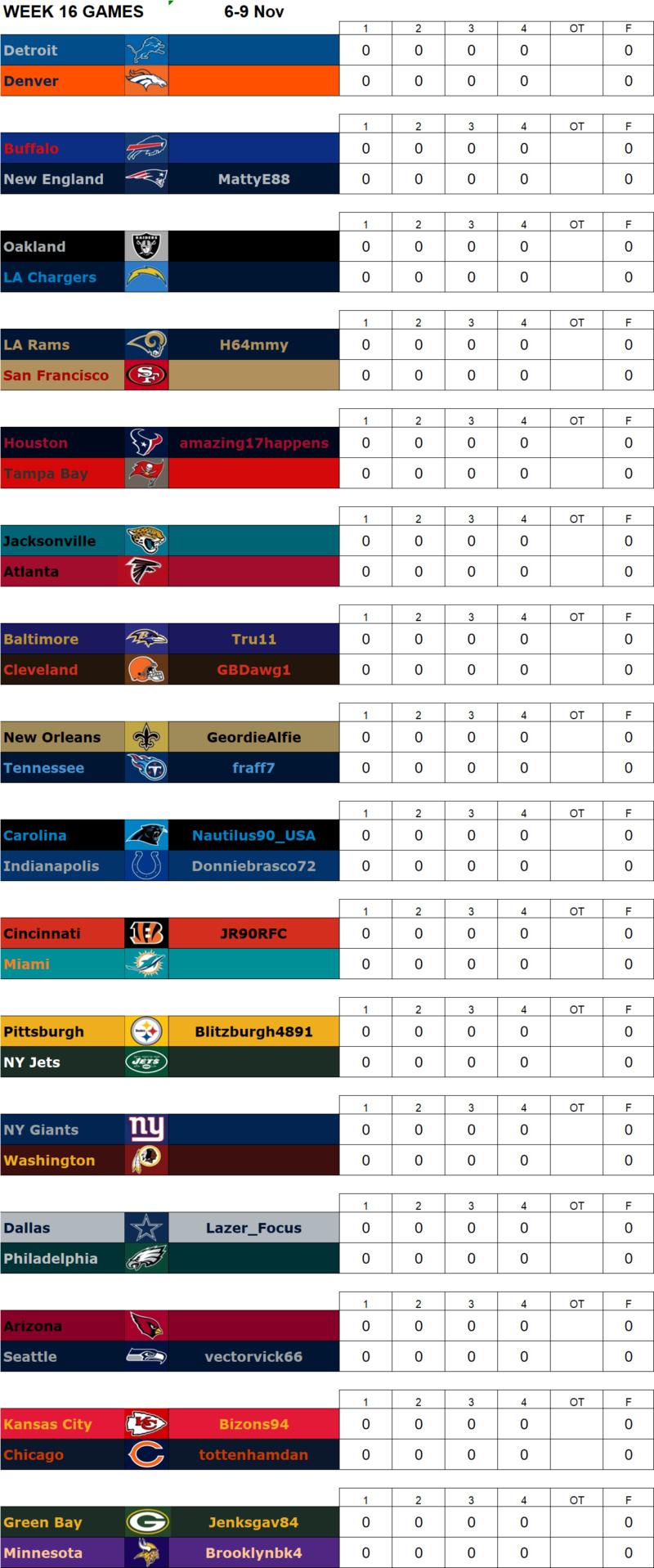 Week 16 Matchups, 6th - 9th November W16g19