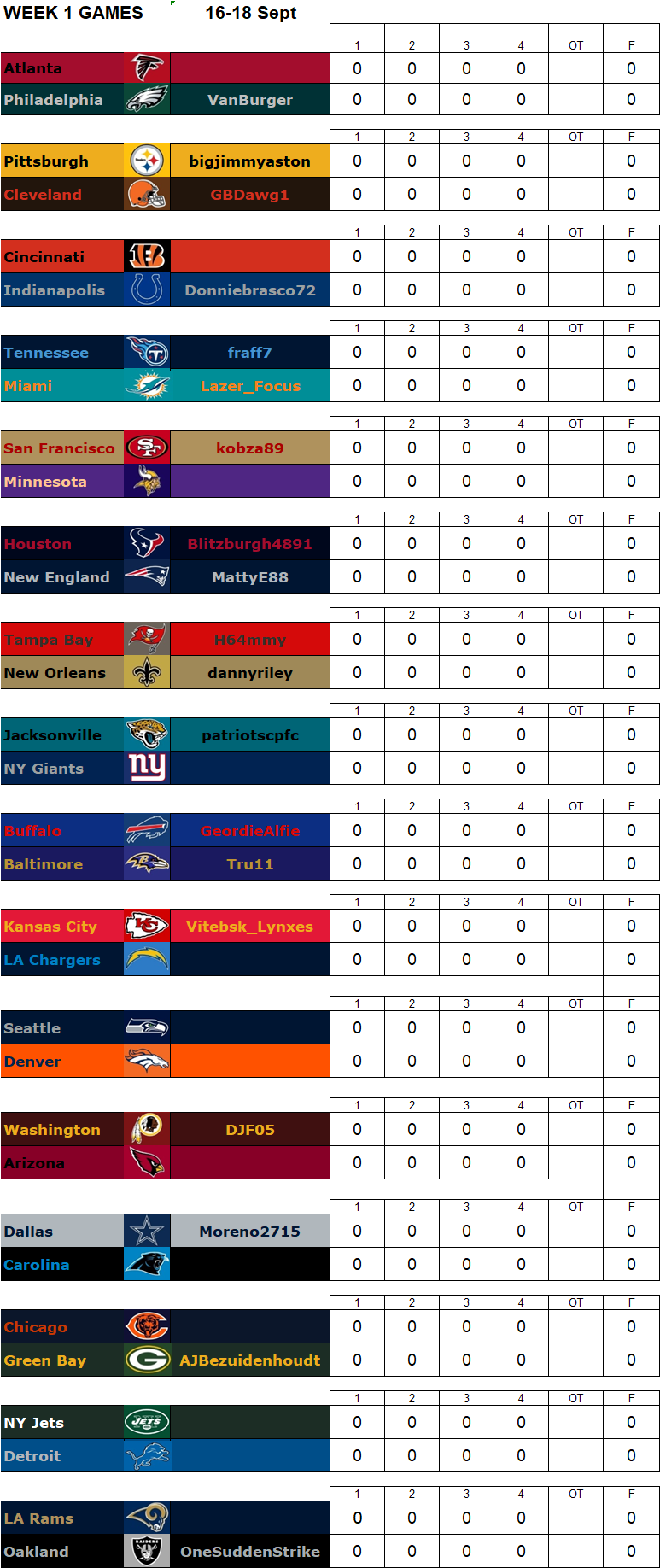 Week 1 Regular Season Matchups, 16-18 September **Amended** W1g11