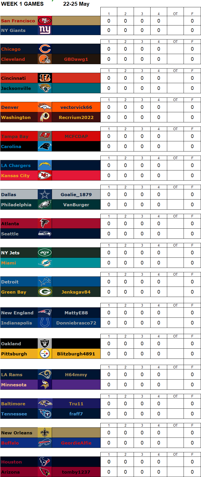 Week 1 Regular Season Matchups, 22-25 May W1g13