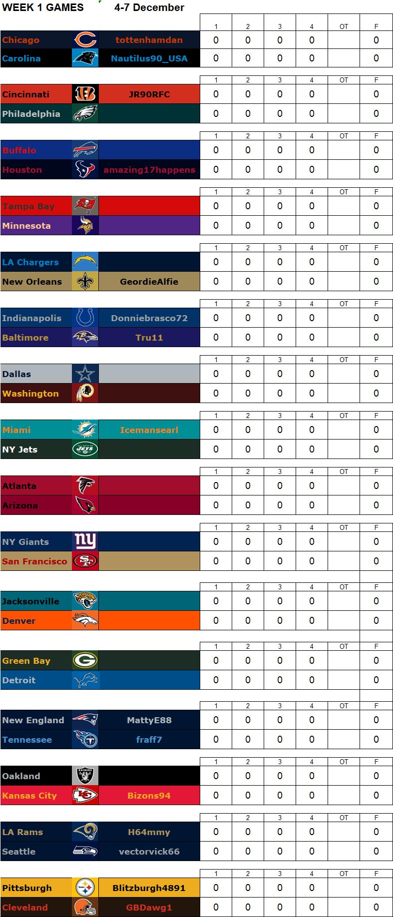 Week 1 Regular Season Matchups, 4-7 December  W1g16