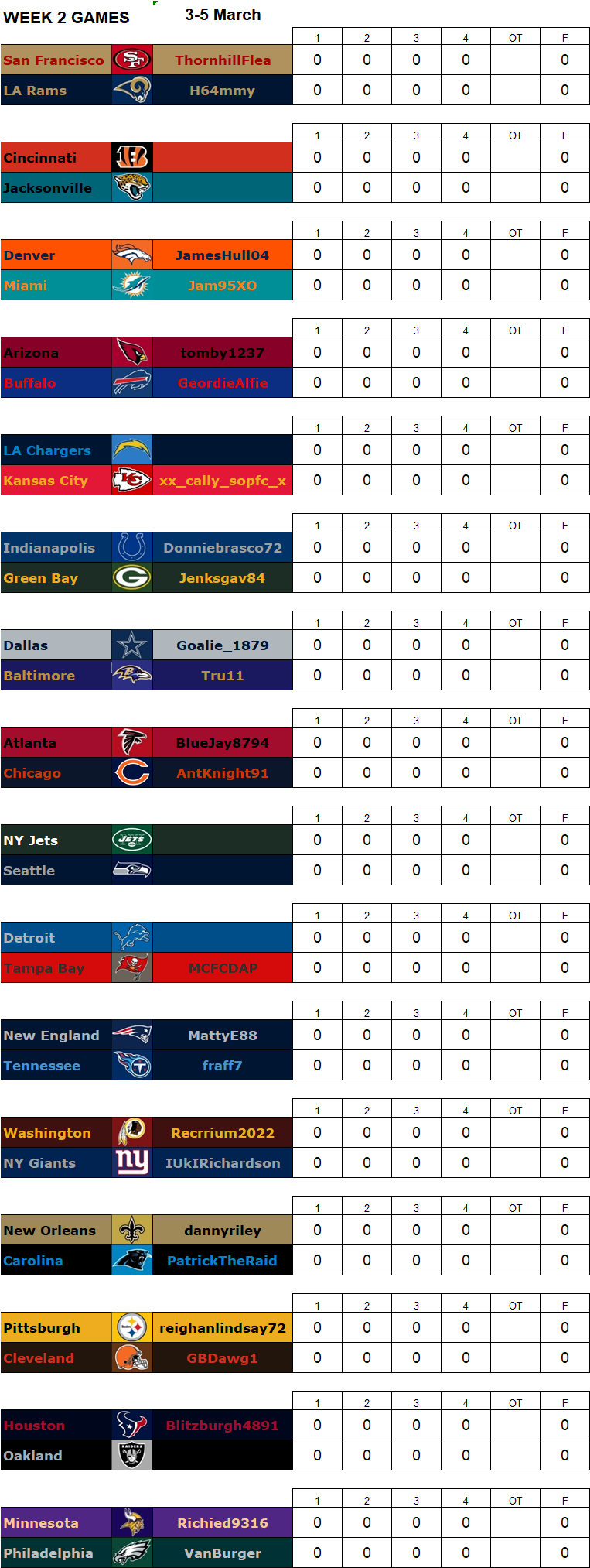 Week 2 Regular Season Matchups, 3-5 March W2g14
