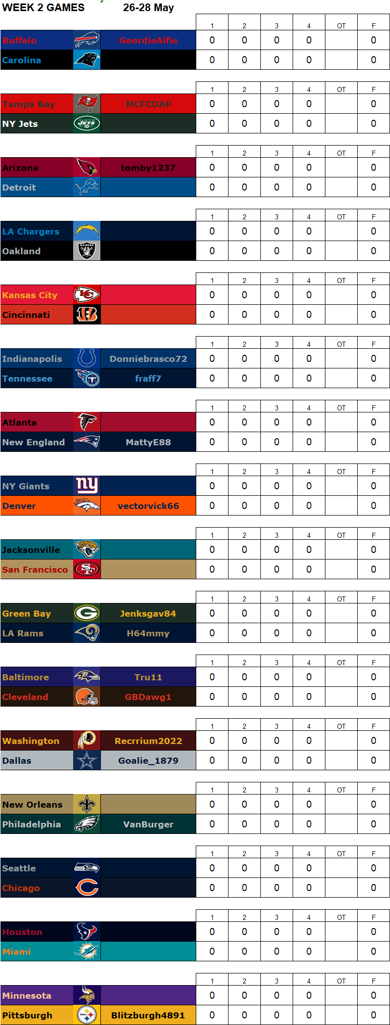 Week 2 Regular Season Matchups, 26-28 May W2g15