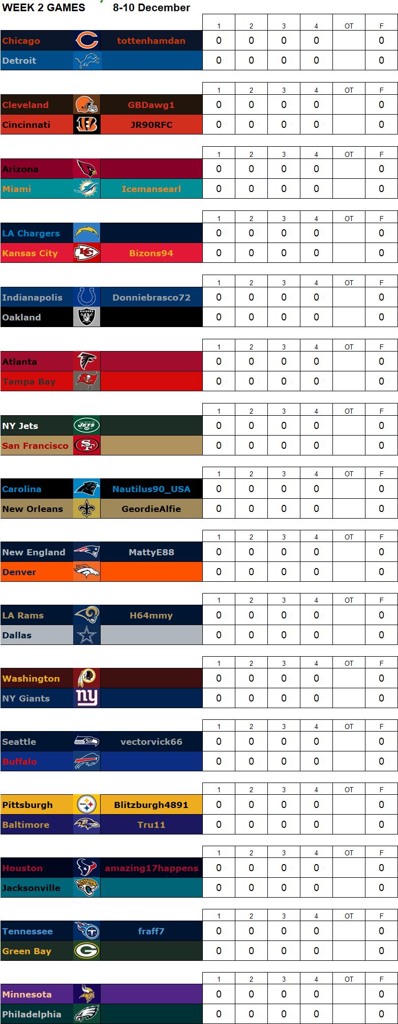 Week 2 Regular Season Matchups, 8-10 December W2g20