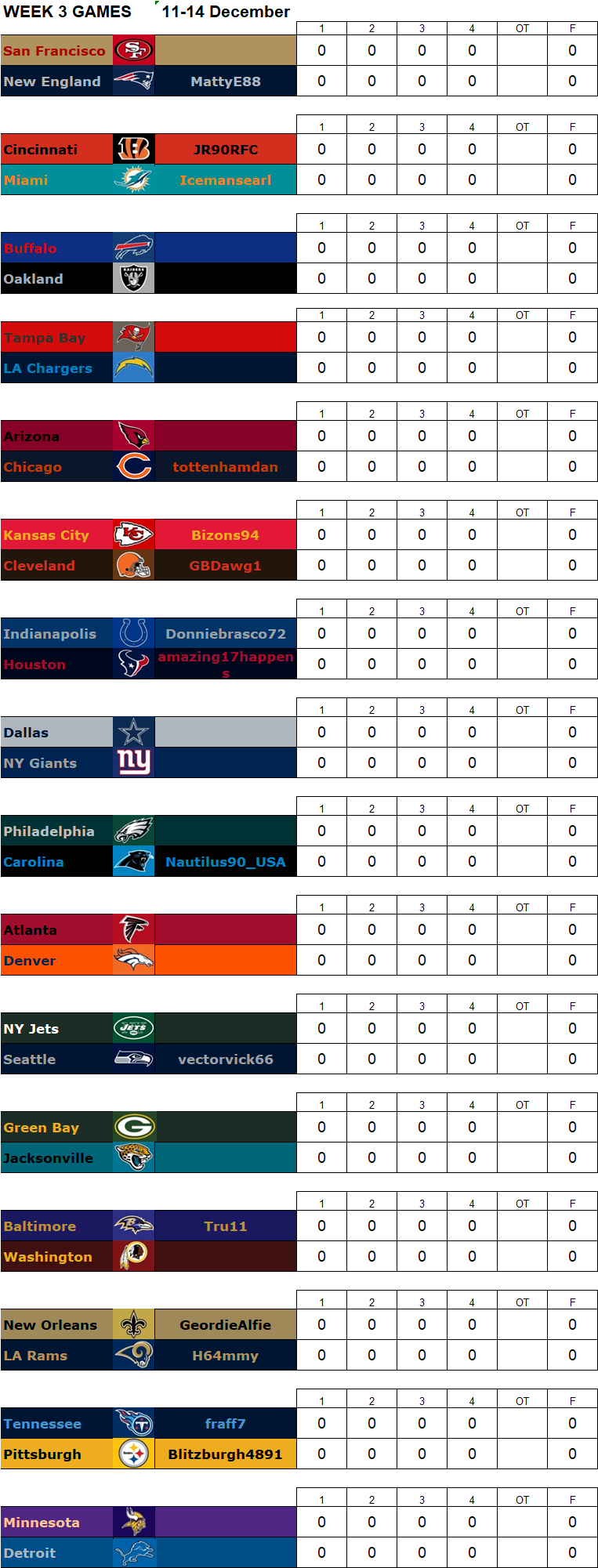 Week 3 Regular Season Matchups, 11-14 December W3g18