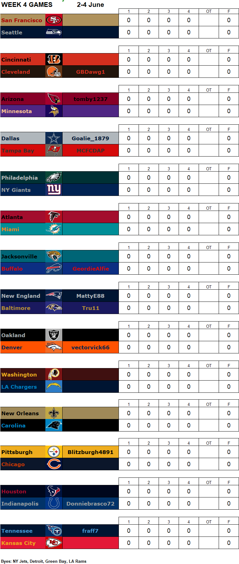 Week 4 Matchups, 2-4 June W4g15