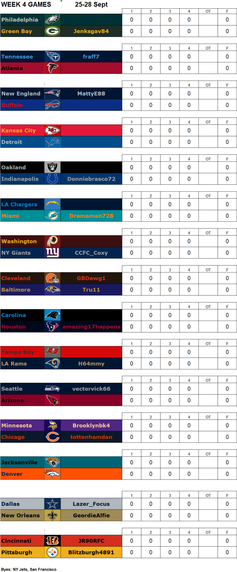 Week 4 Matchups, 25-28 September W4g16