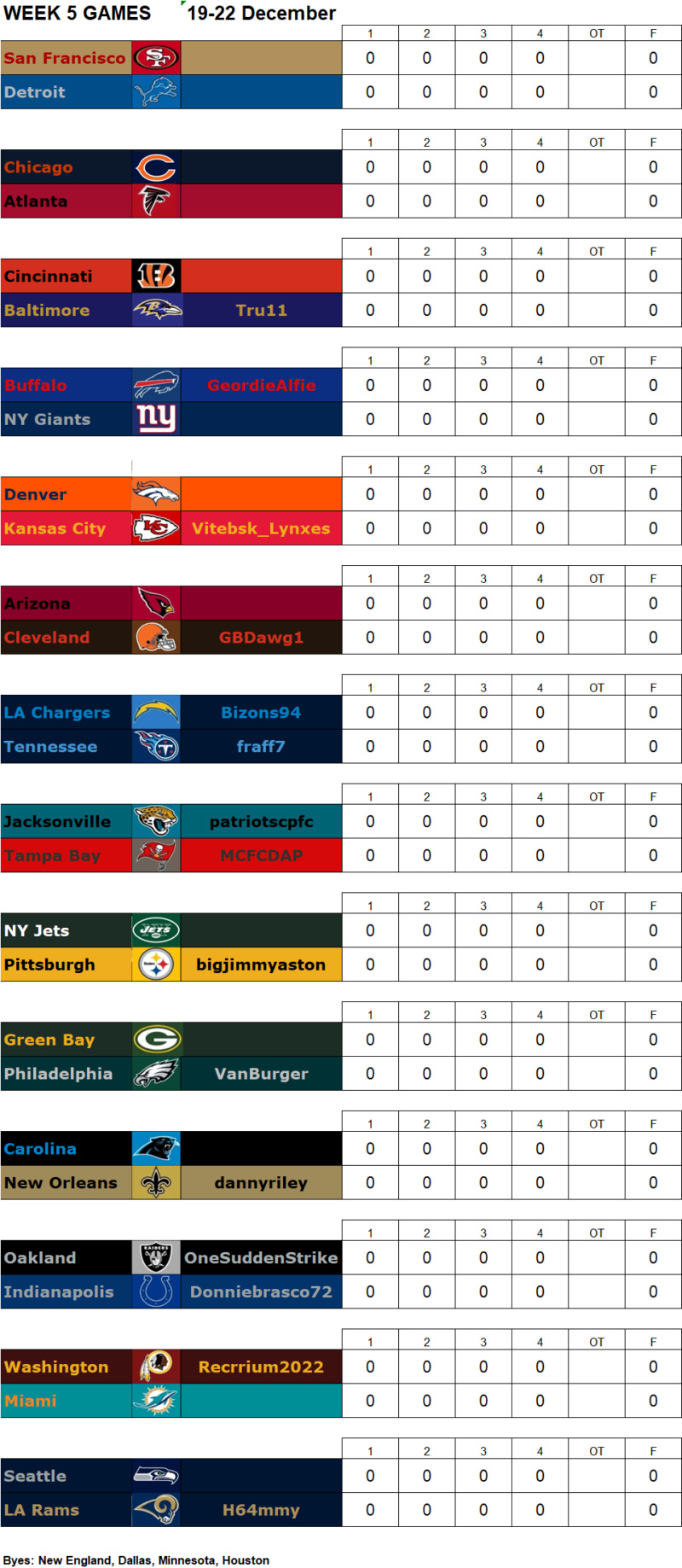 Week 5 Matchups, 19-22 December W5g12