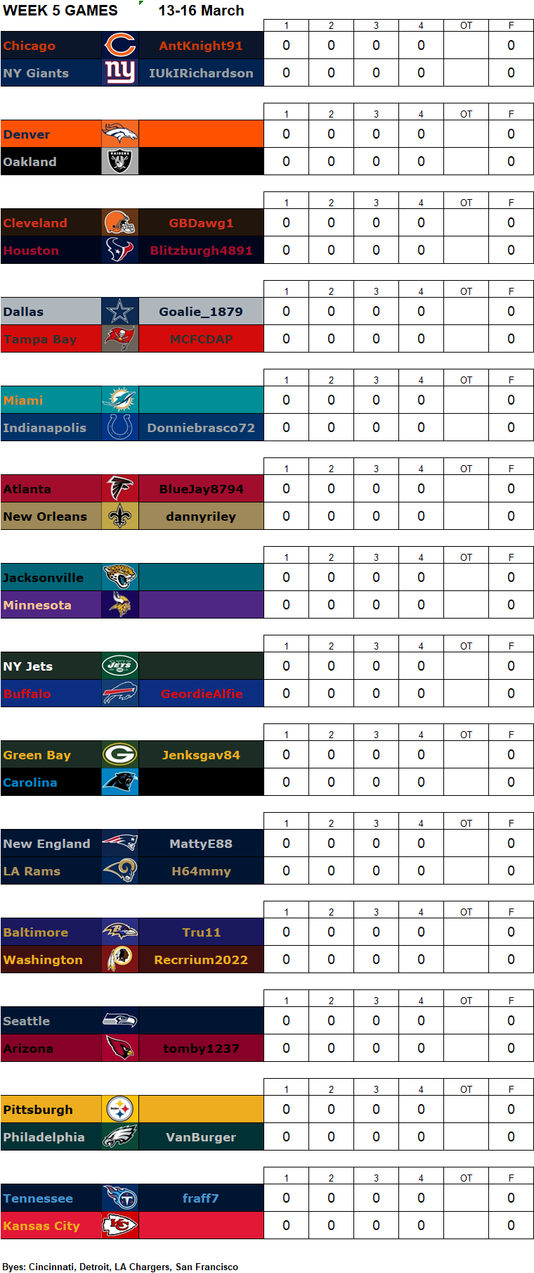 Week 5 Matchups, 13-16 March **Amended** W5g15