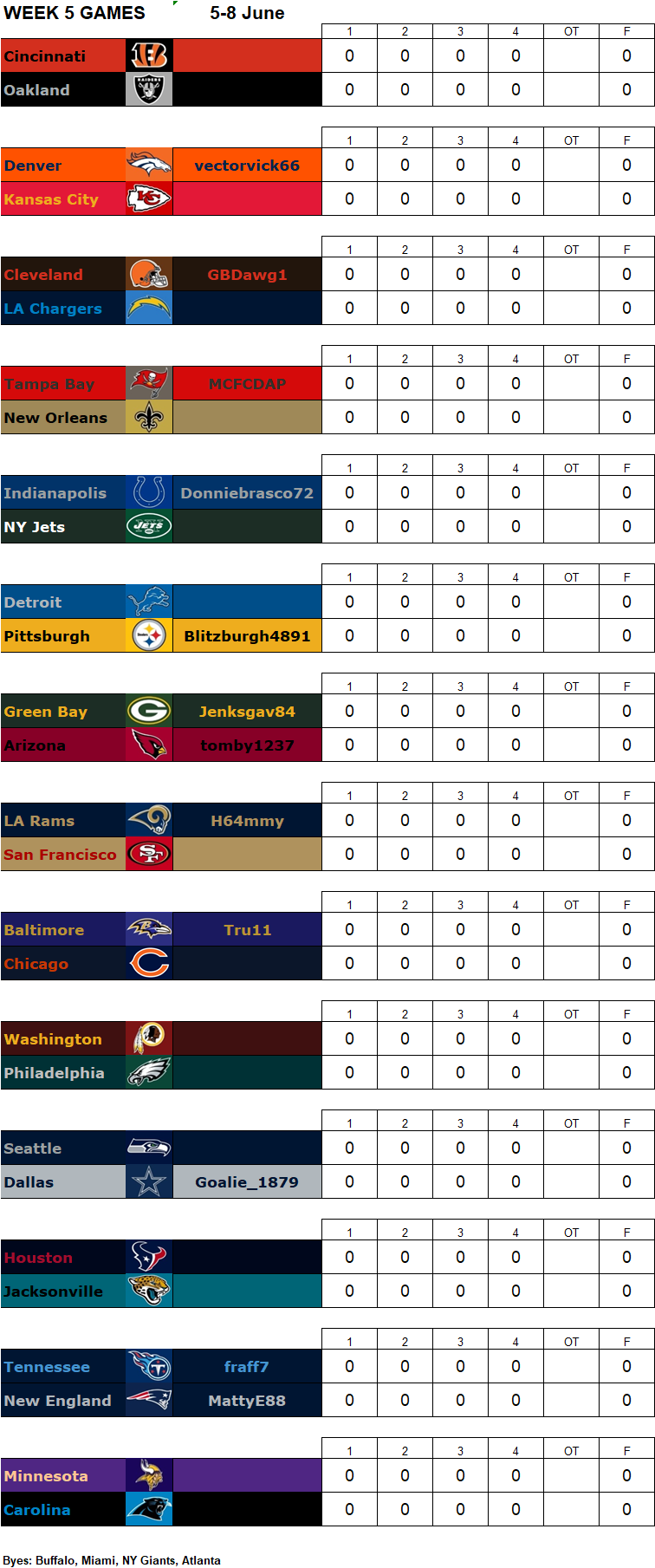 Week 5 Matchups, 5-8 June W5g17