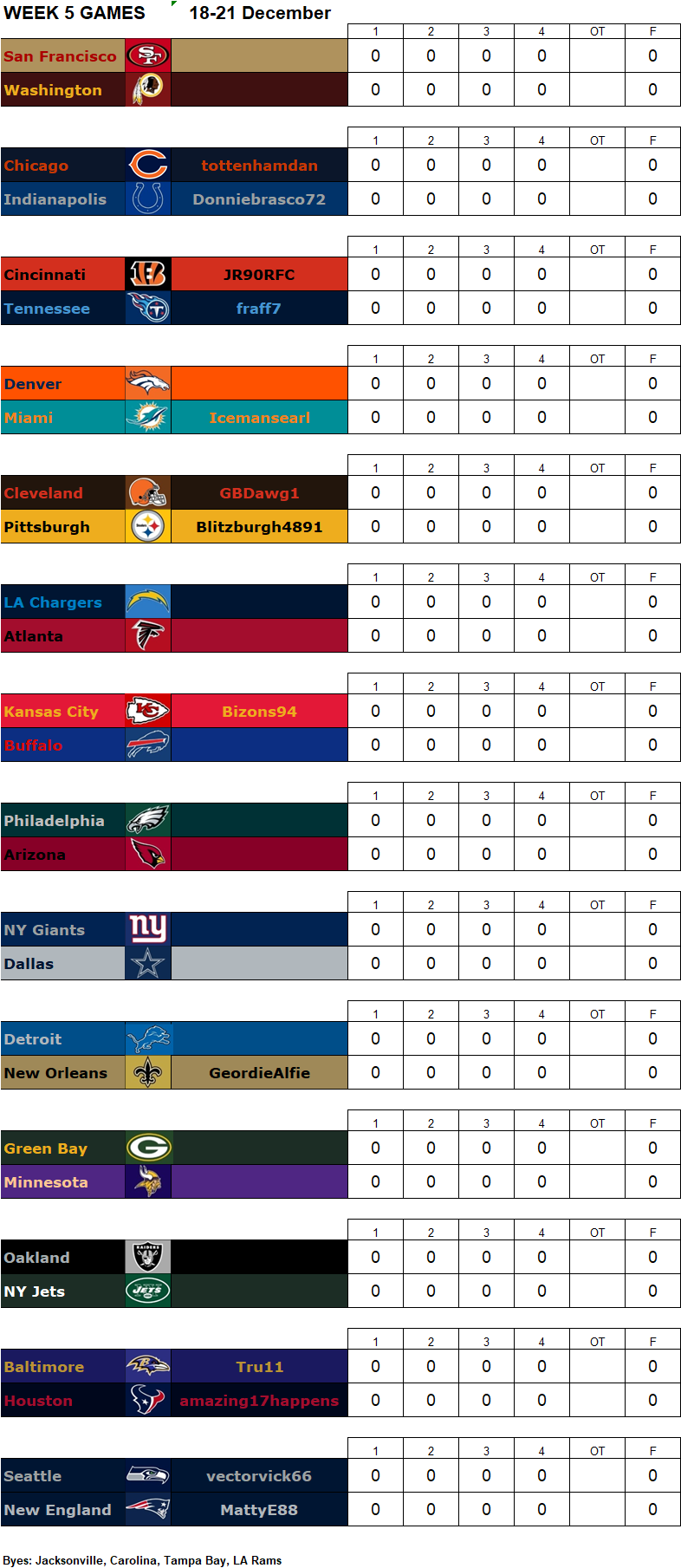 Week 5 Matchups, 18-21 December W5g20