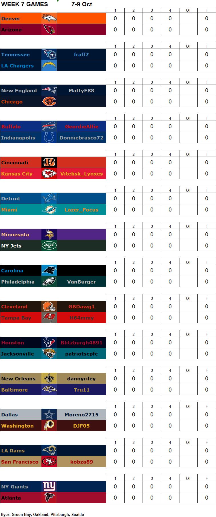 Week 7 Matchups, 7-9 October W7g10