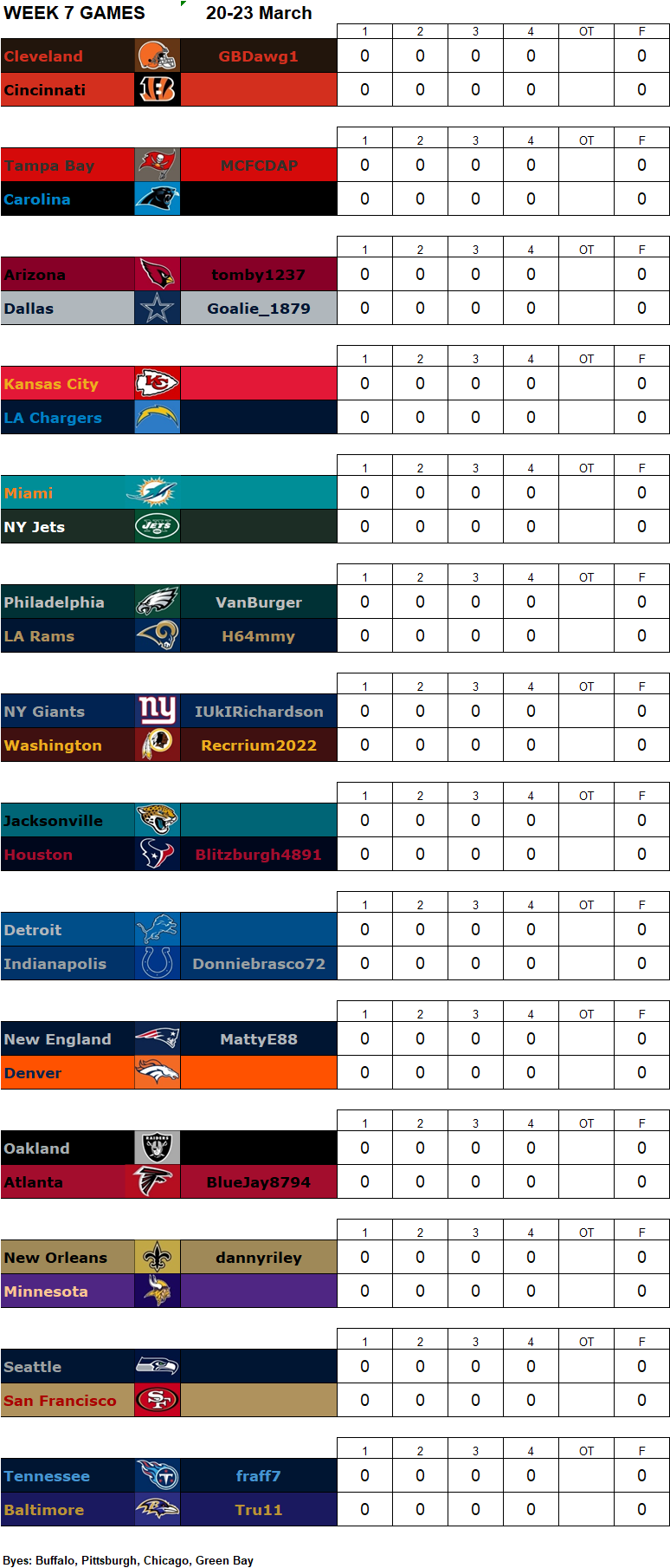 Week 7 Matchups, 20-23 March W7g12