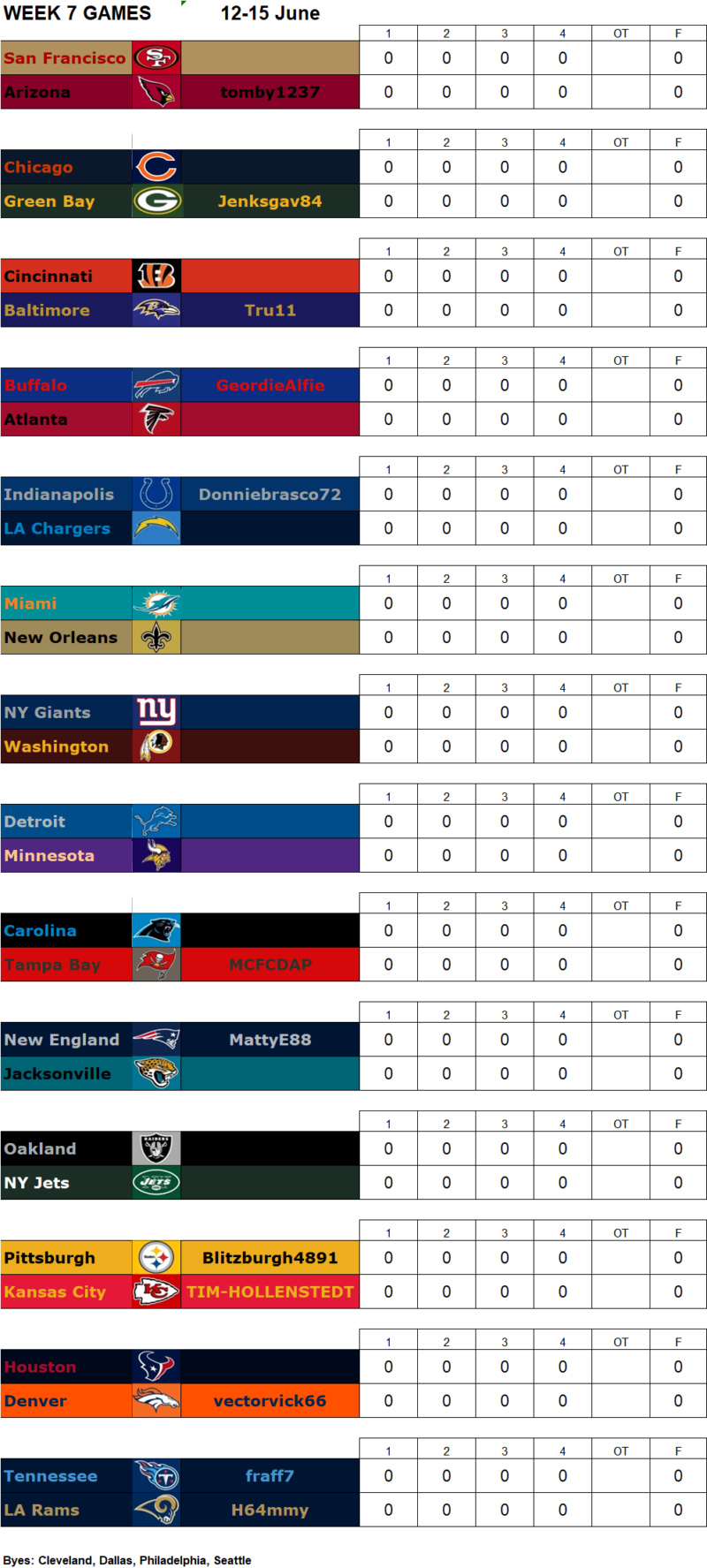 Week 7 Matchups, 12-15 June W7g14