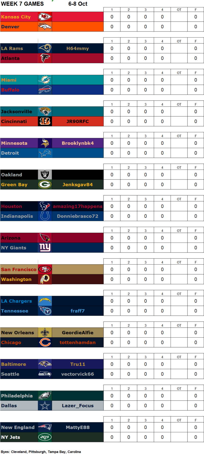 Week 7 Matchups, 6th - 8th October W7g16