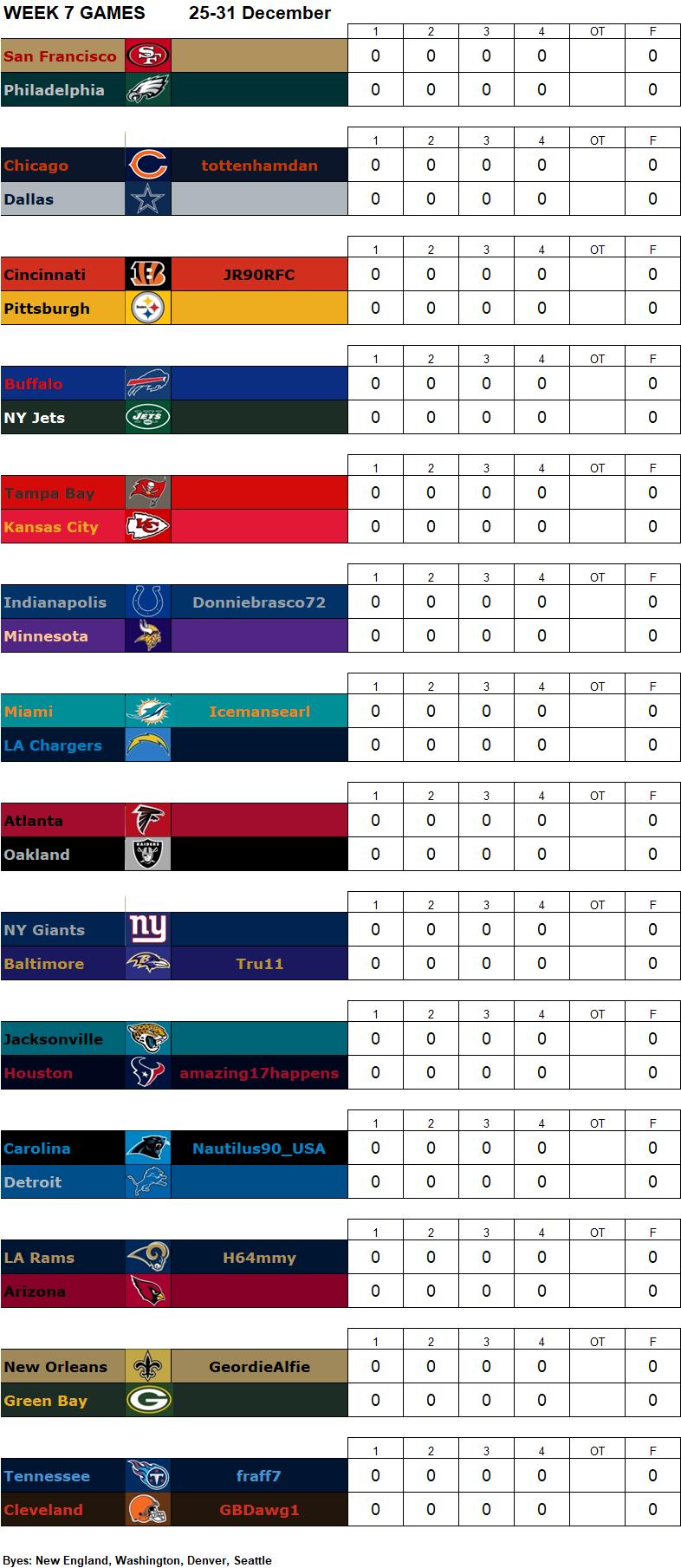 Week 7 Matchups, 25-31 December  W7g17