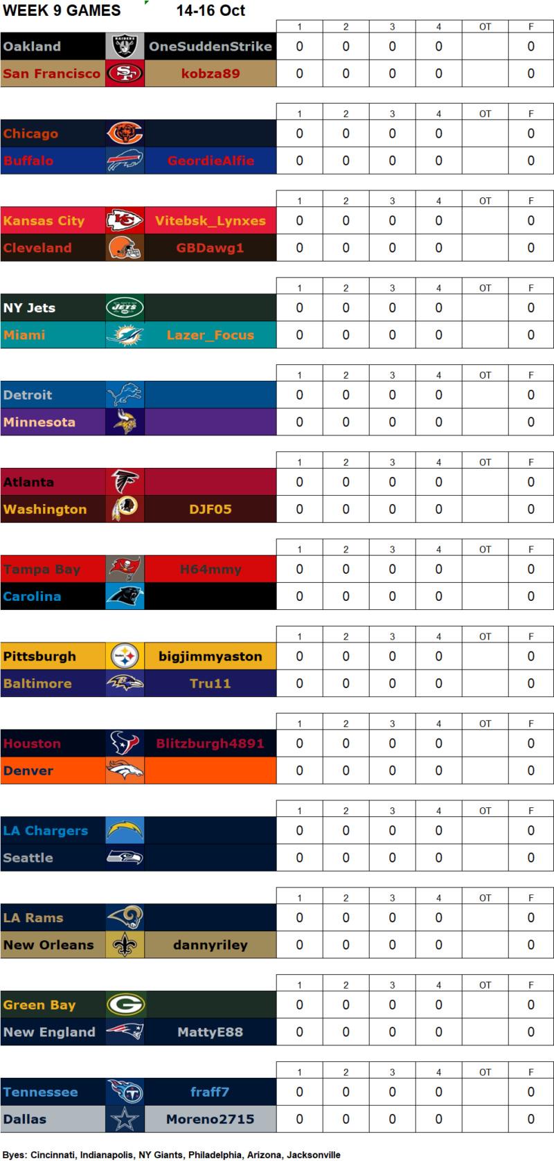 Week 9 Matchups, 14-16 October W9g11