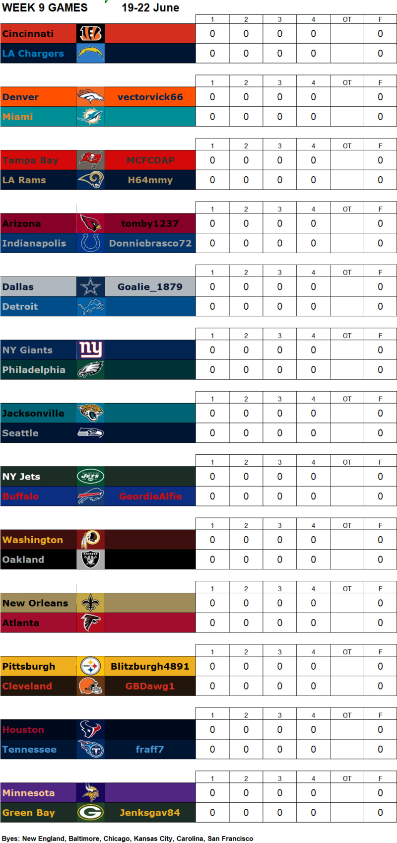Week 9 Matchups, 19-22 June W9g15