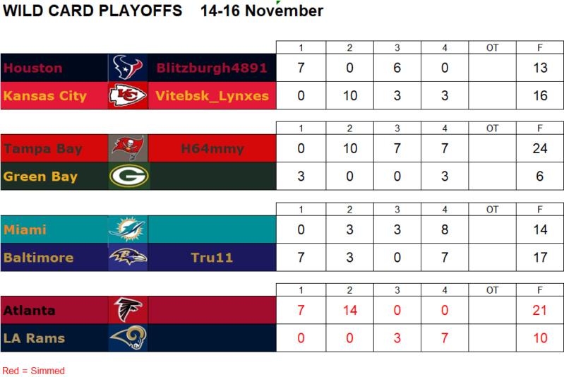 Wild Card Playoffs FINAL Wcf12