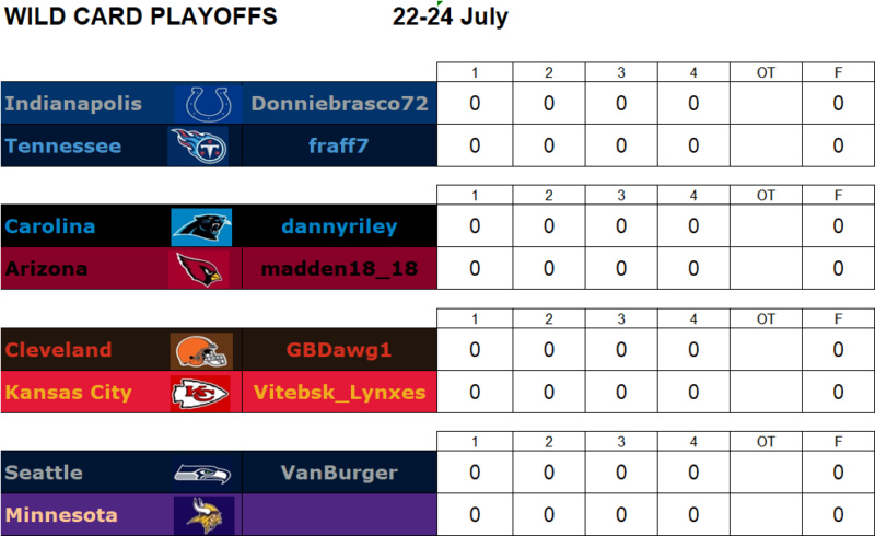Wild Card Playoffs, 22-24 July Wcg10