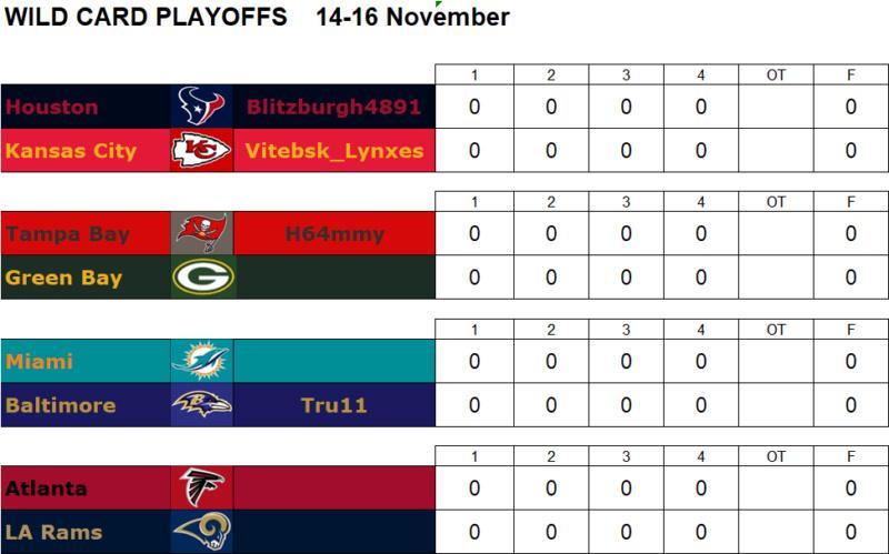 Wild Card Playoffs, 14-16 November **Note Advance Date** Wcg11