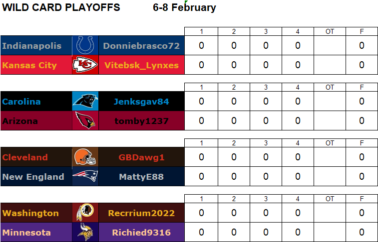 Wild Card Playoffs, 6-8 February ***Note Advance Date*** Wcg12
