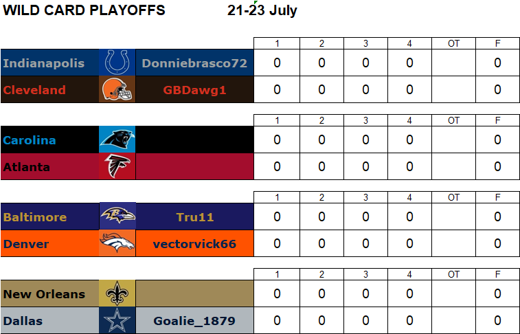 Wild Card Playoffs, 21-23 July Wcg13