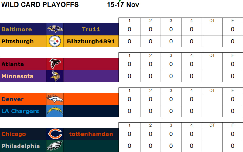 Wild Card Playoffs, 15th - 17th November Wcg14