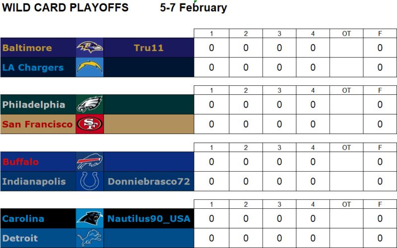 Wild Card Playoffs, 5-7 February (Note advance day) Wcg16