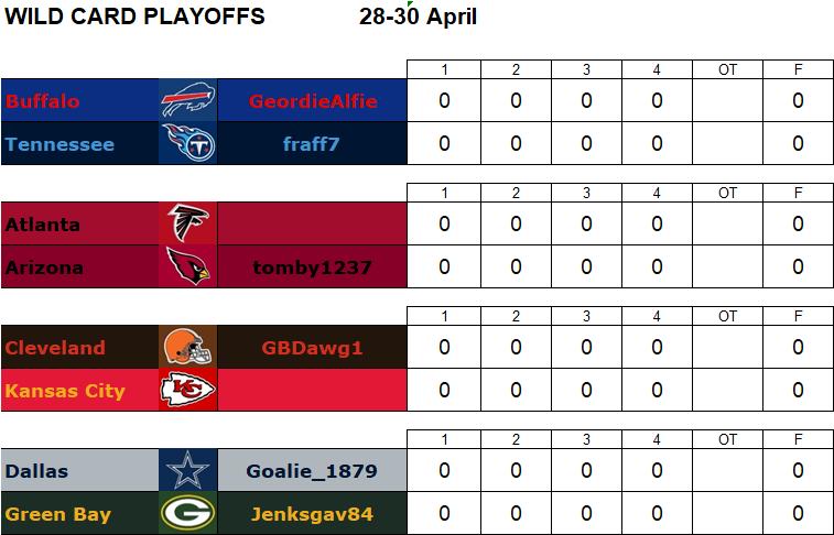 Wild Card Playoffs Matchups, 28-30 April Wcpo10
