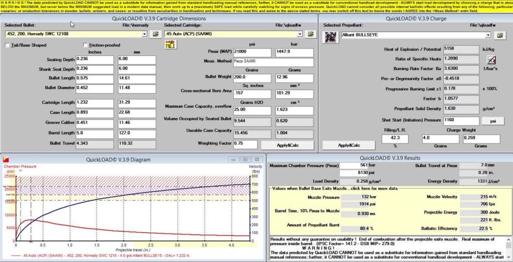 Springfield RO 45 Loading data 1e851410