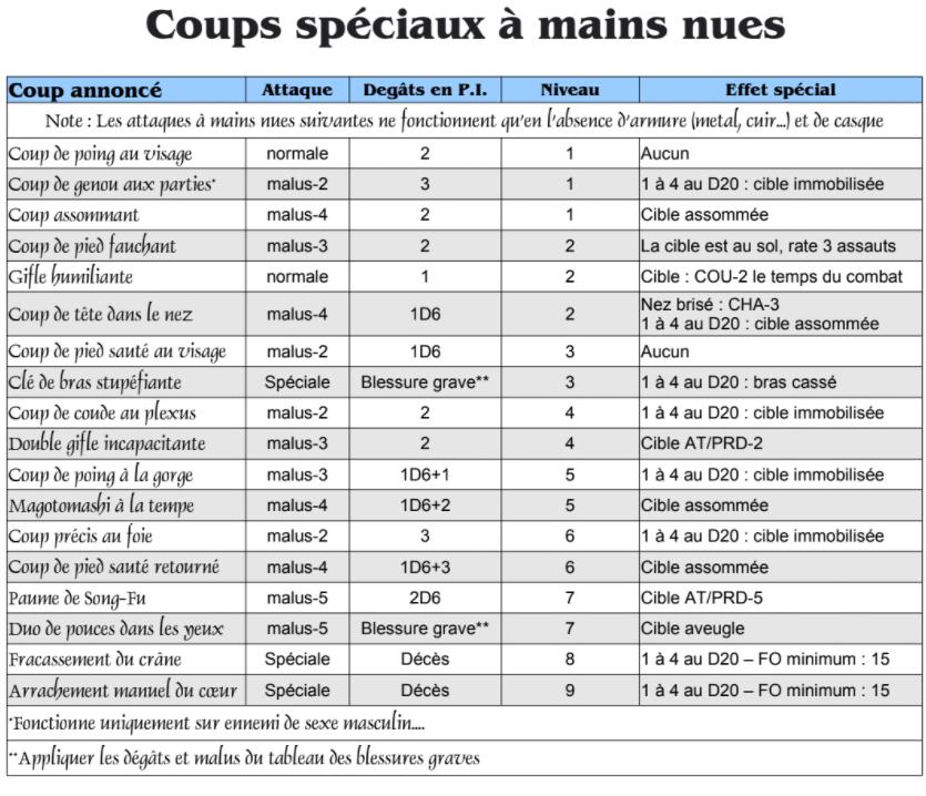 Orleg Bourrin et Bourreau Coups_10