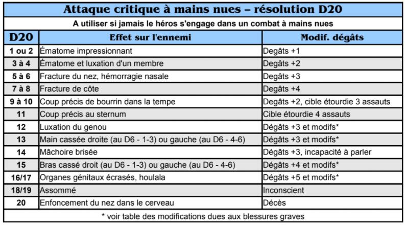 Orleg Bourrin et Bourreau Crit_b10