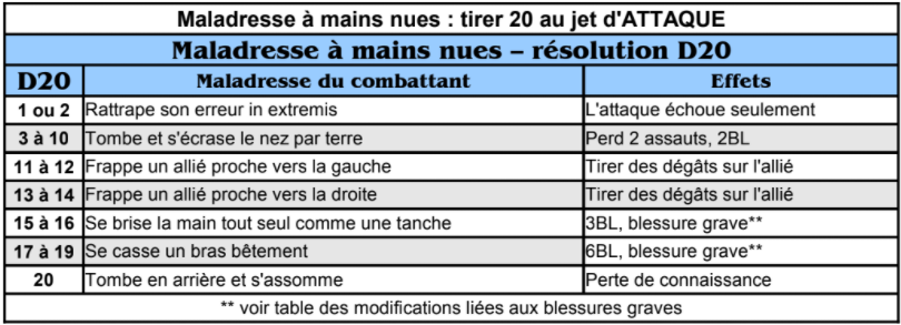 Orleg Bourrin et Bourreau Fumble10