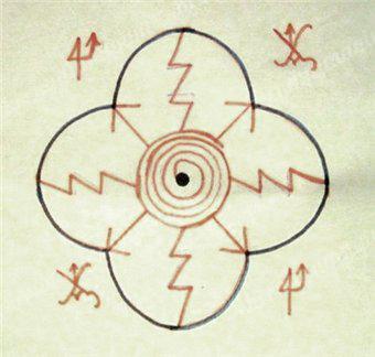 "Глифы ""Цветок"" , ""Пирамида"". 17918310"
