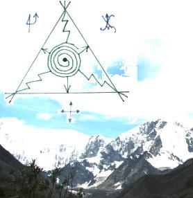 """Глифы """"Цветок"""" , """"Пирамида"""". 31a41a10"""