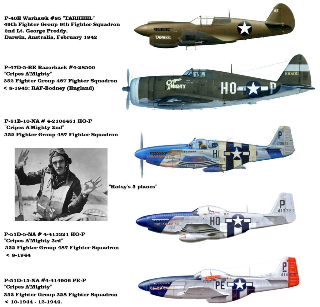 """From Spitfire, Me Bf 109 E, FW190 A, F4U Corsair, P-51 """"Blood Red Skies"""" to Wings Of Glory Maj_pr11"""