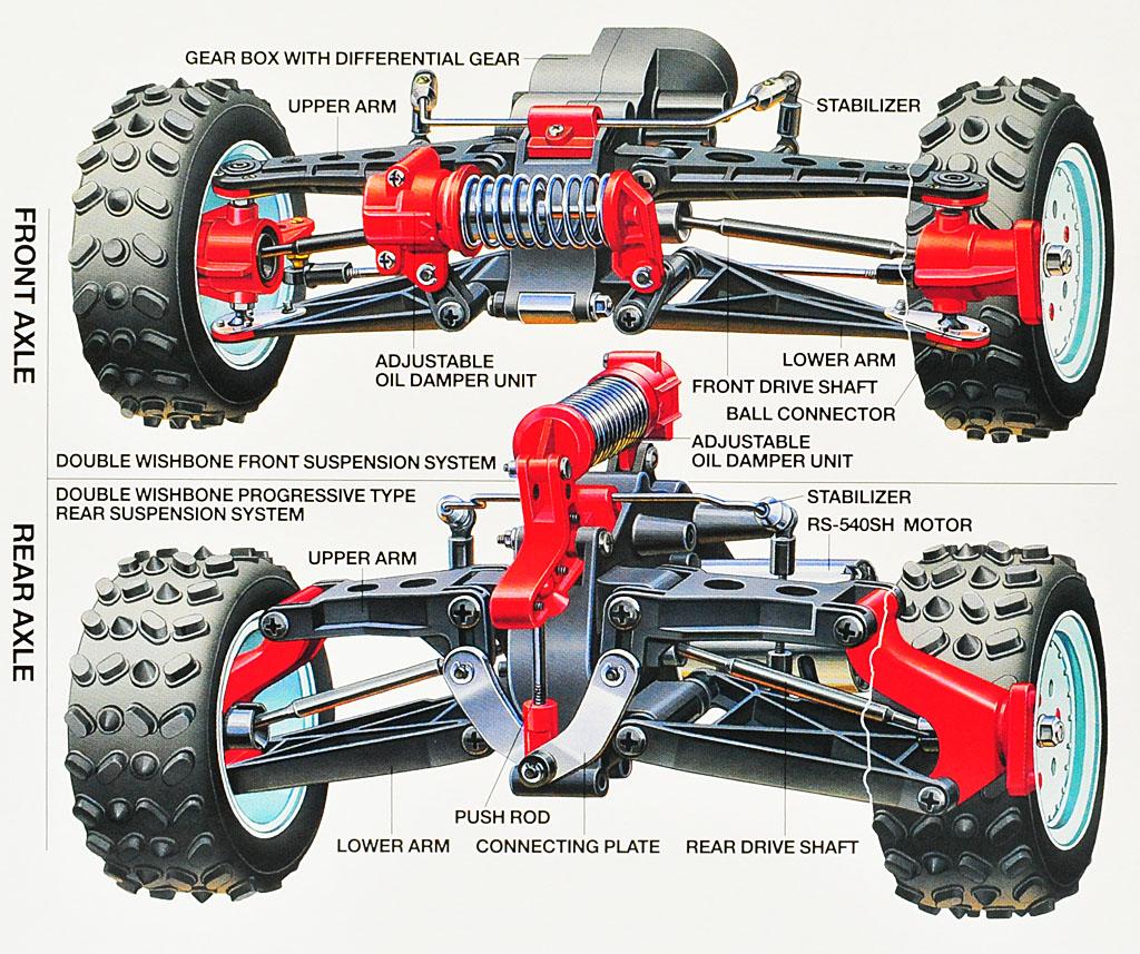 Fabrication remorque plateau à suspension ou balancier 17-02-10